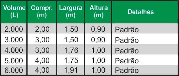Carretas de Madeira